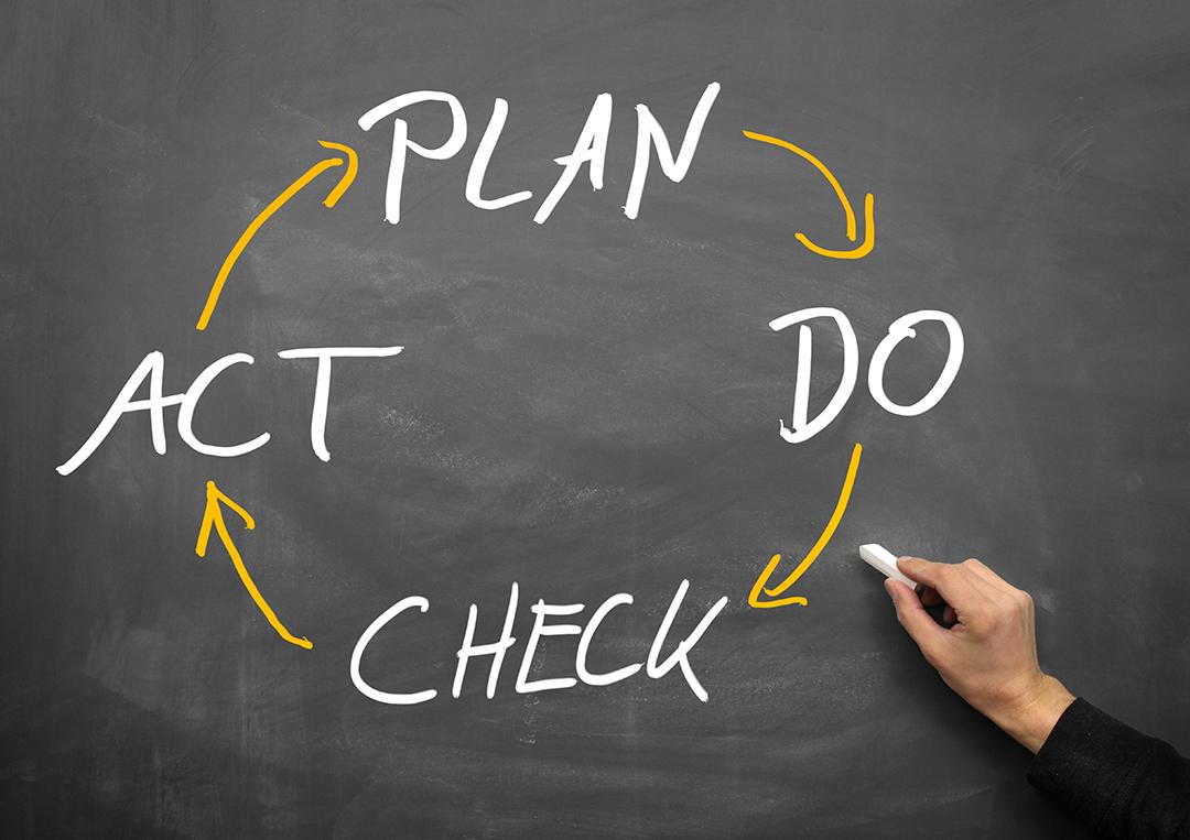 計画の実行サポート(未来監査)